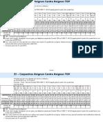 fh 09bis carpentras avignontgv 25avril2015 tcm65-47628 tcm65-47236 (1)