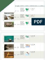 Reptile Inventory