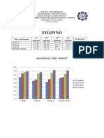 Test Result VNHS 2015