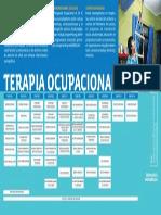 terapia-ocupacional