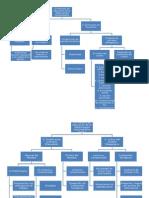 El Proyecto de Educación de La Sistemología Interpretativa (Parte1)