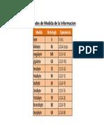 Taller de Informatica - Unidades de Medida de La Informacion