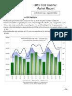 Charlottesville 2015 1st Quarter Real Estate Market Report