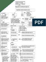 104015060 Mapa Conceptual de Elementos Teoricos de La Economia Politica
