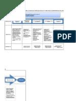 A CME Perfil Estab Estrategicos MINSA1