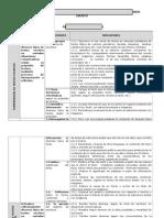 Matriz de Competencias, Capacidades e indicadores 1° grado
