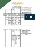 thematic unit matrix updated