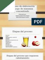 Proceso de Elaboración de Jugo de Manzana Concentrado