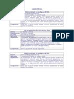 Cuestionarios Salud
