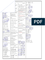 Formular Iocal Culo de Variable Comple Ja