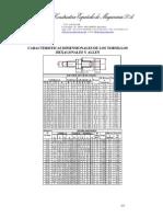 CEMSA-RENOM Dimensiones Tornilloshexagonales y Allen