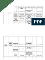 Tipos de Elasticidad(1).doc