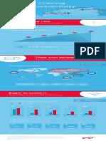 Gogo Infographic