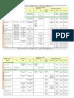 Cuadros de Evaluacion de Impacto