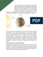 El Clima. Factores y Elementos...y Dib..