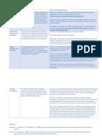 development plan competencies