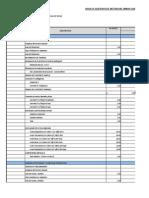 METRADO Pre Supuesto Client e calculo reservorio