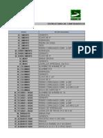 Estructura de Costos Santa Rosa