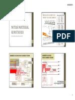 SIPIL -Notasi Material Konstruksi