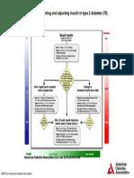 Dia Care 2015 Jan 38(Supplement 1) S41-8, Figure 7.2 (1)