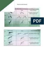 Formulário Mecanica Geral - Centroides de Figuras geométricas