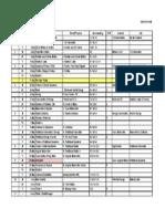 Spr 15 Appr Schedules