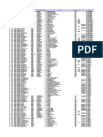 Template Data Anggota Pgri Kec. Cianjur
