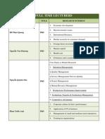 Advisor List K11 Term II