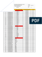 3. Equipment RBD & Asset Register Common Paiton9 Level 2