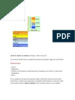 Jardinería - PH (Infojardín)