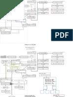 dst_entry diagram for IPv6