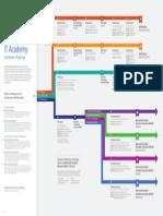 ITA_CertificationRoadmap-MTA.pdf