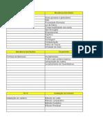 Programa de Estudo - Aocp