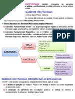 Remedios Constitucionais - Garantias Constitucionais