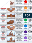 A Quick Guide to Mudras