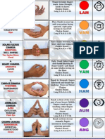 Healing Mudras pdf   Kundalini Yoga   Yoga