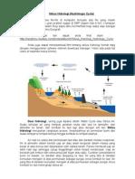 Siklus Hidrologi aji