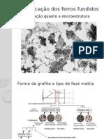 Classificação dos ferros fundidos.pptx