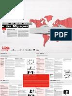 WIP_DirHumanos e MigraçõesALT4