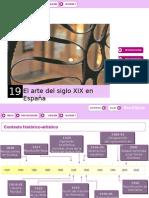 Arte Siglo Xix España