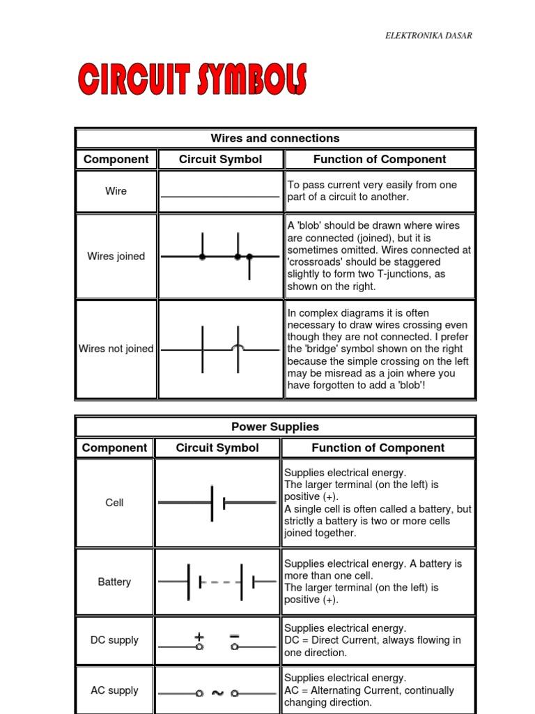 Modern Dc Voltage Symbol Festooning - Wiring Diagram Ideas ...