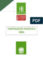 Conceptualizacion Evolutiva de La Familia Parte 1