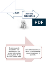 Dolor Musculo Esqueletico UAP 2015.ppt