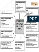 Differencier Sa Pedagogie