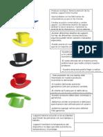 Sombreros diseño de producto