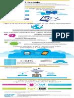 future-of-work--infographic.pdf