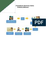 Tutorial Sipenmaru Online2