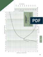 ET10162_ MAGNETIZATION  CURVE.PDF