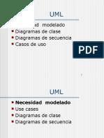 Intro Al UML