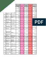 數位時代中文APP大賽優選30強